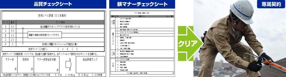 品質チェックシート・躾マナーチェックシート・クリア・専属契約